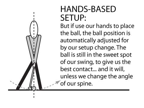 Forward setup and ball position by hands